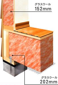 断熱材設置イメージ