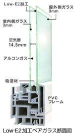 Low-E2加工ペアガラス断面図